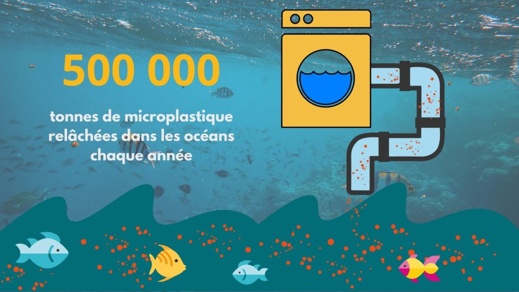 Pollution océan microplastique et microparticules