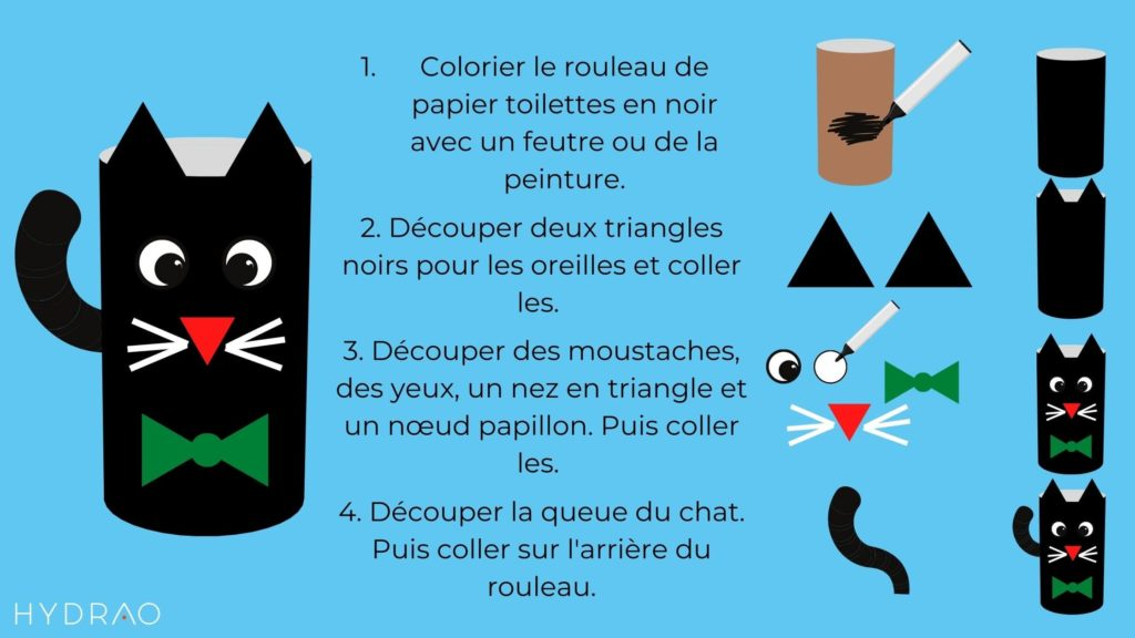 Activités enfants petits chats avec du PQ