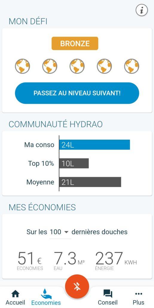 Défis économie d'eau famille application HYDRAO